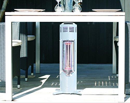 Heizstrahler OMNIS weiß Mensa Heating - 5