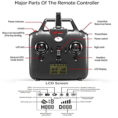 VENMO 5GHz Brushless Altitude Hold RC Quadcopter Drone RTF With GPS Wifi FPV UFO Drone With 1080P HD Camera Live Video and One Key Return