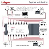 Labgear LDL216R Distribution Amplifier with IR Bypass