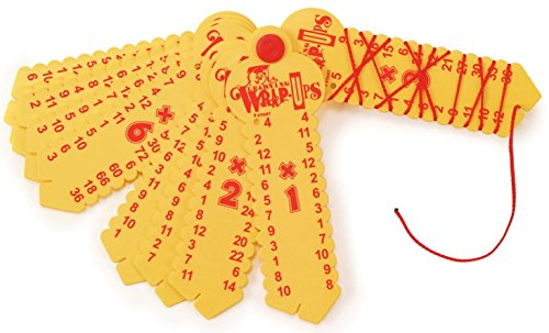 multiplication-wrap-up-keys