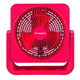 Crompton Bubbly 200mm Personal Fan (Cherry Red)