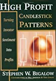 High Profit Candlestick Patterns : Turning Investor Sentiment into Profits