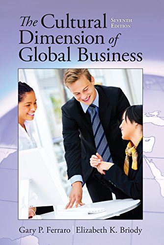 dimensions of international business Cultural differences in business – are you aware of them a key to being successful in business internationally is to understand the role of culture in international business.
