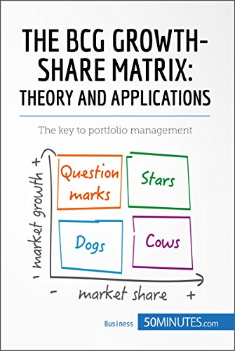 The BCG Growth-Share Matrix: Theory and Applications: The key to portfolio management (Management & Marketing Book 10) (English Edition)
