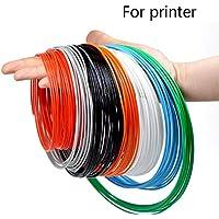 Filamento PLA 1.75 mm, filamento ERYONE PLA, 8 colores, filamento PLA para impresión 3D para impresora 3D, 0,2 kg 1 Spool