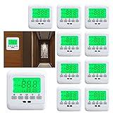 HJ® 10x Raumthermostat Thermostat Fußbodenheizung Heizung Taste Blau Digitaler Unterputz 16A