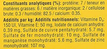 Pedigree Set de 4 x 12 Sachets Fraîcheur aux Viandes en Sauce pour Chien 100 g