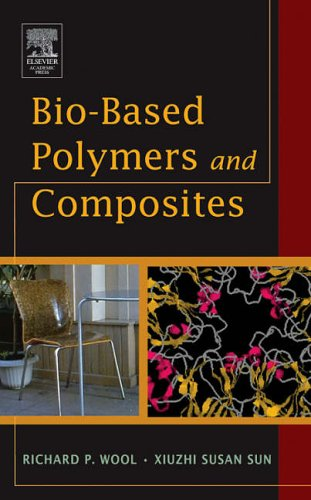 bio-based-polymers-and-composites