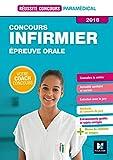 Réussite Concours - IFSI - Epreuve Orale - 2018 - Préparation complète