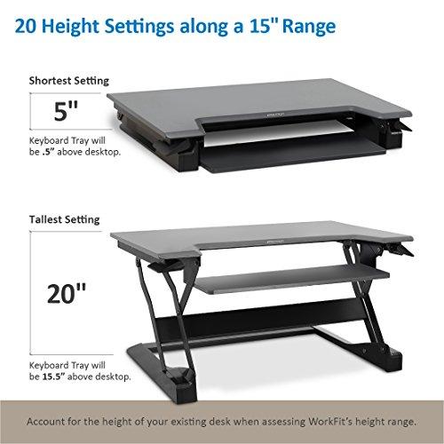 Ergotron Stand/Table WorkFit - Black