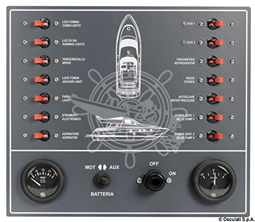 OSCULATI Pannello a magnetotermici per Barca a Motore
