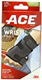 Ace Wrist Braces Review and Comparison