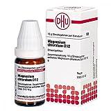 Magnesium Chloratum D 12 Globuli 10 g