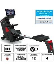 VERGLEICHSSIEGER Rudergeräte Sportstech RSX500* RSX600 mit Smartphone steuerbar - Pulsgurt im Wert von 39,90 € inkl. - Fitness App - 16 Programme - Luft & Magnetwiderstand - Wettkampfmodus - klappbar