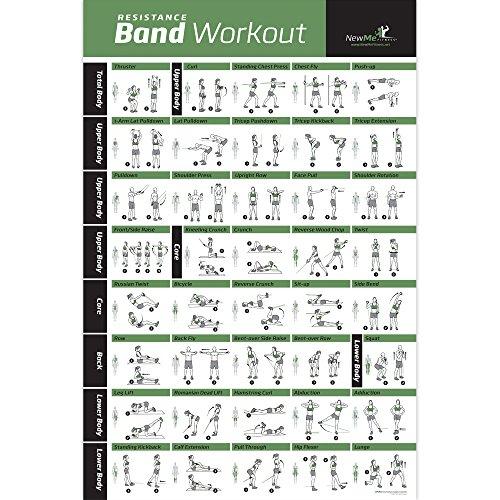 Widerstandsband/Tube Übungsposter laminiert - Total Body Workout Personal Trainer Fitness Diagramm - Home Fitness Training Programm für elastische Gummischläuche und Stretch-Bänder - 50,8 x 76,2 cm -