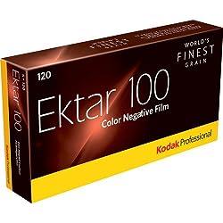 51Yf4oy4r9L. AC UL250 SR250,250  - Arriva la nuova criptovaluta per fotografi: Kodak lancia KodakCoin