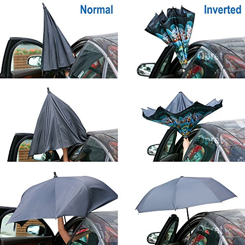 Paragua reversible a prueba de viento