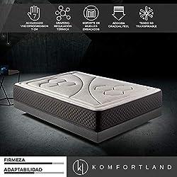 Komfortland Colchón 150x200 muelles ensacados Memory Vex Spring de Altura 26cm, 7 cm de ViscoVex Grafeno