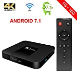 Greatlizard Android TV Box Android 7.1 Amlogic Quad Core 1GB+16GB HD 4K Wifi & LAN VP9 DLNA H.265