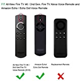 CASEBOT Silicone Case for All-New Fire TV 4K / 2nd Gen Fire TV Stick Voice Remote, Compatible with Amazon Echo / Echo Dot Alexa Voice Remote - Honey Comb Series [Anti Slip] Shock Proof Cover, Green Glow in the Dark