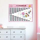 Addition und Subtraktion von weniger als zehn Tischen Klassenzimmer Tutoring Early Education Center Wanddekoration Studienberatung für Kinder 60 * 45Cm