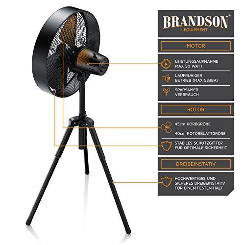 Brandson – Standventilator Bild 2*