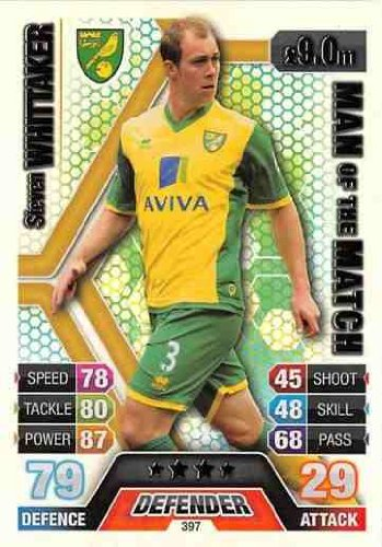 match-attax-2013-2014-steven-whittaker-norwich-city-13-14-man-of-the-match