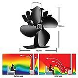 CHAOBEITE - Ventilator für Holzöfen Kaminöfen