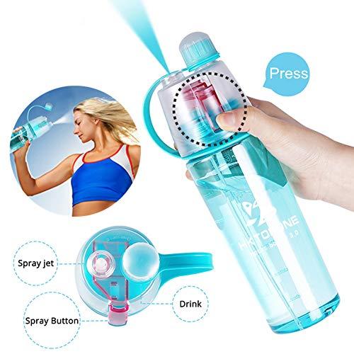 HKTOPONE Water Bottle 600ml Blue...