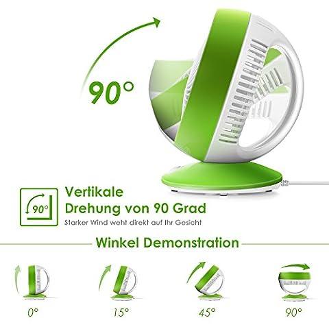 Simbr-USB-Ventilador-Ajustable-de-6-Pulgadas-Ajuste-de-dos-Velocidades-Viento-Ultra-Silencioso-Ventilador-de-Hogar-de-Dormitorio-de-Oficina-Verde-Blanco
