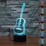 Best bottons - Lampe de nuit Illusion optique 3D, Touch Botton Review