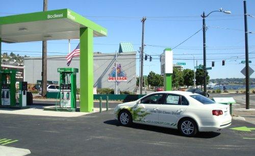 Estación de Gas combustible de biodiesel marcha muestra el Plan de negocios en español! por Kelly Lee