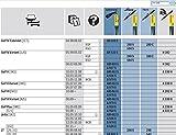 Zuordnungsliste für Aerotwin Scheibenwischer von Bosch 2012/2013