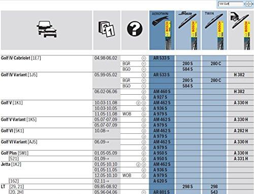 bosch scheibenwischer tabelle