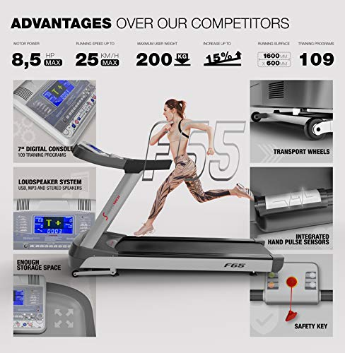 Sportstech-F65-Professional-Treadmill-with-7-inch-Display-85-HP-up-to-25kmh-Extra-Large-1600x600mm-Running-Surface-HRC-Function-109-Training-Programs