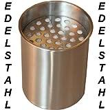 Edelstahl Dose 0,45 l NEU Bio Ethanol Edelstahldose