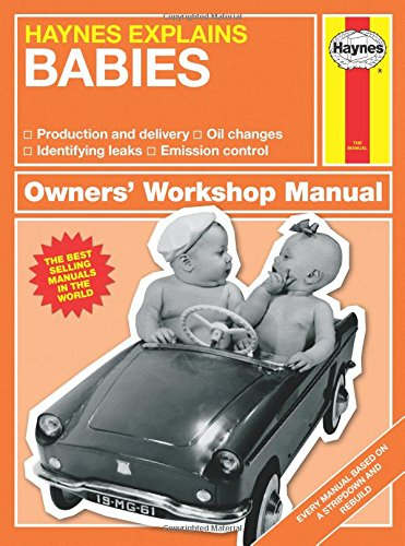 Haynes Mini Manual Pdf