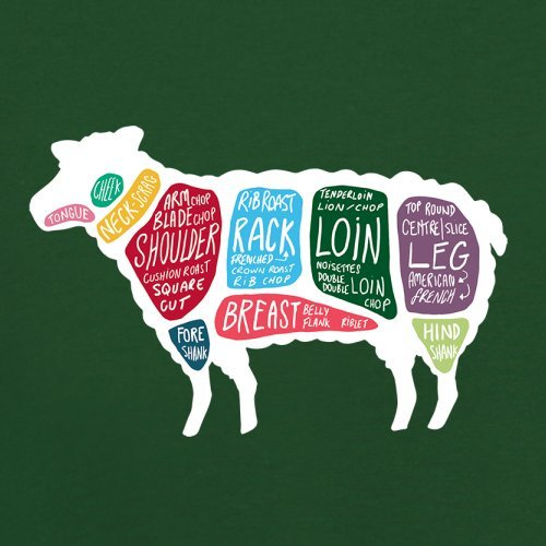 Butcher Sheep Diagram - Herren T-Shirt - 13 Farben Flaschengrün