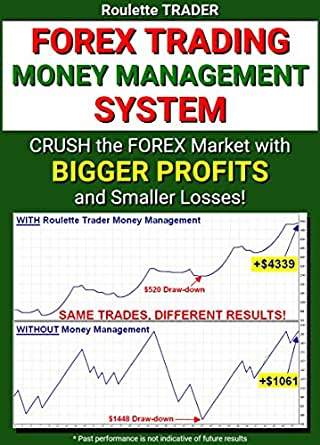 Forex Trading Money Management System Crush The Forex Market With