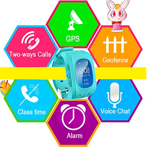 Smart Watch for Kids,TURNMEON Children Smartwatch Phone with SIM Calls Anti-lost GPS Tracker SOS Voice Chat Gprs Bracelet Parent Control (Pink)