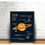 Planet Saturn Poster Big Sizes Science Children Learning Classroom School