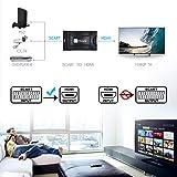 SCART a HDMI Convertidor,PORTHOLIC Euroconector a HDMI Adaptador 1080P SCART 2 HDMI Adaptador Entrada Scart Salida HDMI para HDTV,DVD BLU-Ray,Monitor,Proyector,STB,VHS,PS1,PS2,Xbox,Wii
