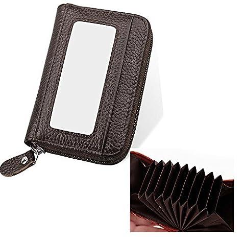 RFID Blocking Echtleder Kreditkartenhalter / Wallet. (Schwarz)