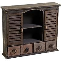 Alacena en madera con 4 cajones 2 puertas y 2 estantes para fijación a pared, de estilo industrial