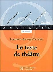 Le texte du théâtre