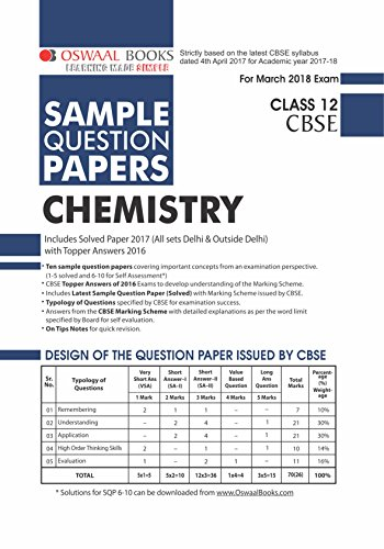 Oswaal cbse sample question papers for class 12 chemistry mar2018 oswaal cbse sample question papers for class 12 chemistry mar2018 exam ebook amazon kindle store malvernweather Choice Image