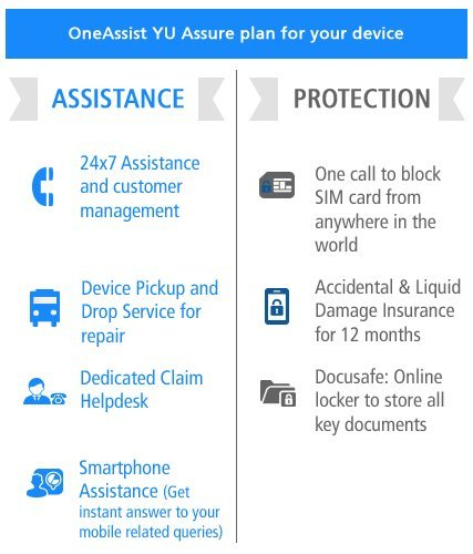OneAssist YU Assure Accidental Damage and Liquid Damage Protection for YU Yureka Mobile Delivery by email