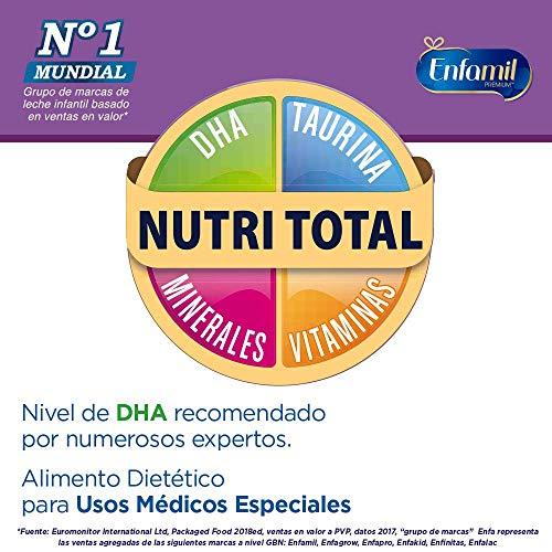 Imagen para Enfamil Confort Fórmula para Bebés con Trastornos Digestivos - 800 g