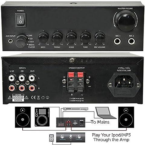 110W Mini Stereo Amplifier System–Home/Office Loud Speaker Karaoke Hi-Fi RCA AUX