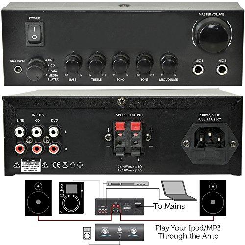 110w-mini-stereo-amplifier-system-home-office-loud-speaker-karaoke-hi-fi-rca-aux
